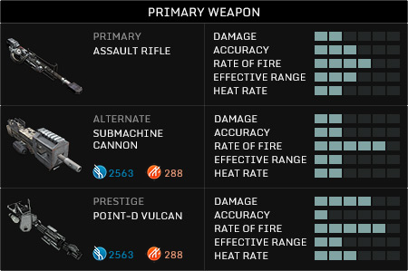 Unlock and Purchase New Weapons